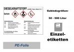 GHS-Kennzeichnung Dieselkraftstoff 148x105