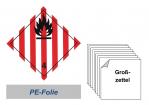 Grosszettel 250x250 PE-Folie - Gefahrgutklasse 4.1